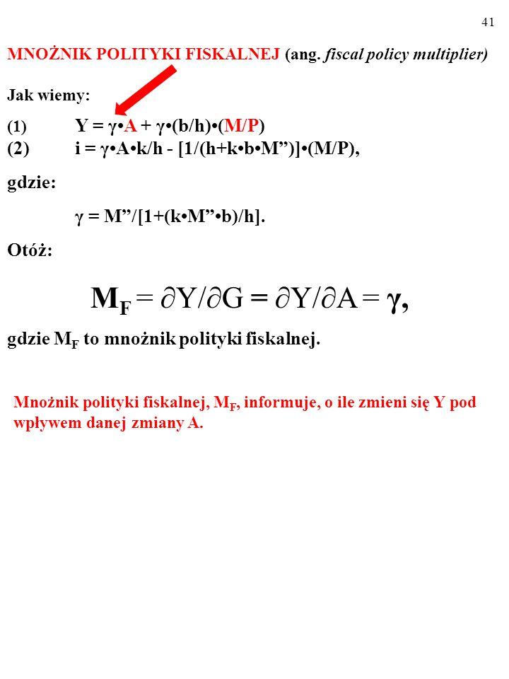 MF = Y/G = Y/A = γ, (2) i = γ•A•k/h - [1/(h+k•b•M )]•(M/P), gdzie: